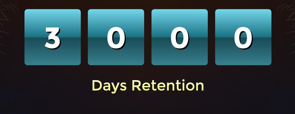 3000days